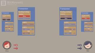 Объяснение протокола Lightning Network. Часть 2  | BitNovosti.com