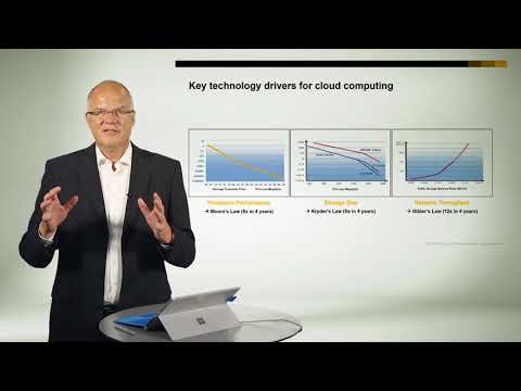 Chapter 3 – 1 Introduction To Cloud Computing Key Technology Drivers