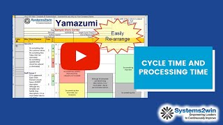 Process Time and Cycle Time
