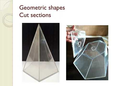 Orthographic Projections Tools