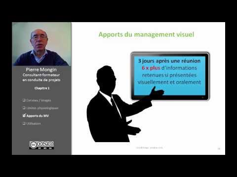 Vidéo Pourquoi le management visuel ?