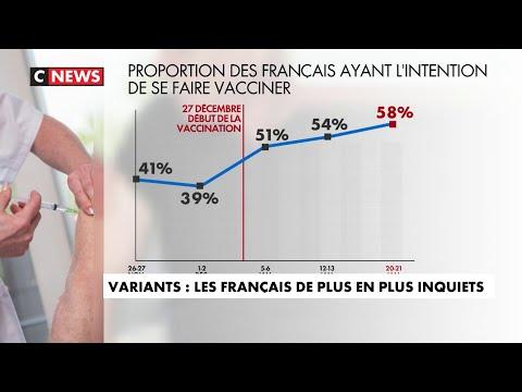 Variant Covid : les Français de plus en plus inquiets Variant Covid : les Français de plus en plus inquiets