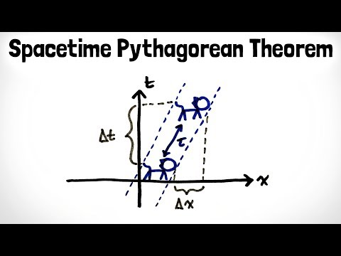 Spacetime Intervals: Not EVERYTHING is Relative   Special Relativity Ch. 7
