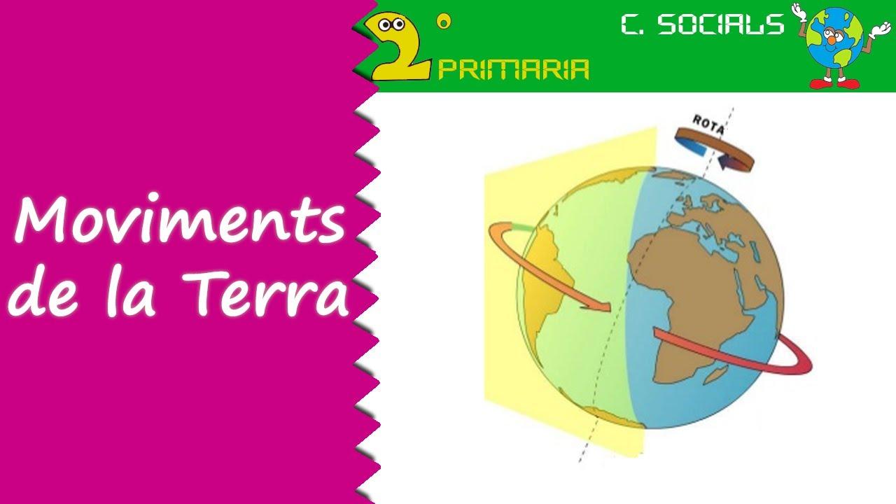 Ciències Socials. 2n Primària. Tema 5. Moviments de la Terra