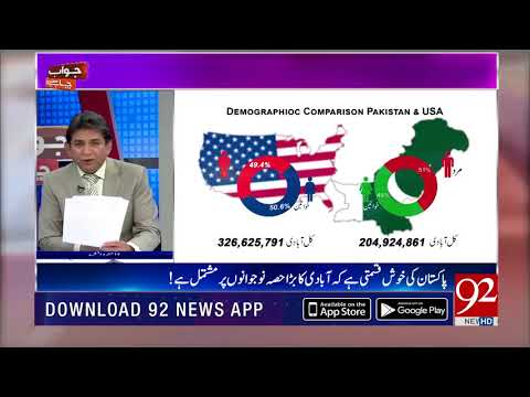 Demographic comparison of Pakistan with other developed countries | 13 Sep 2018 | 92NewsHD