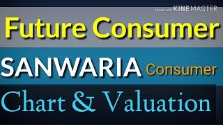 Future Consumer & Sanwaria Consumer___Chart & Valuation Qtr. Results Sept. 2018