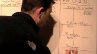 Suspense Account LC2004