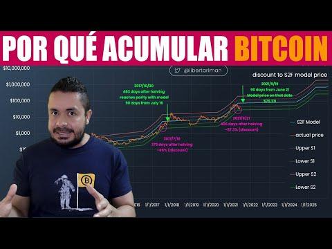 Automatikus bitcoin kereskedő