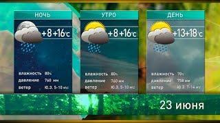 Прогноз погоды на 23-24 июня