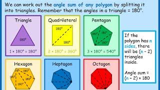 Angle sum of any polygon - Maths Tutorials