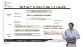 Sistemas de Planificación y Control de Operaciones