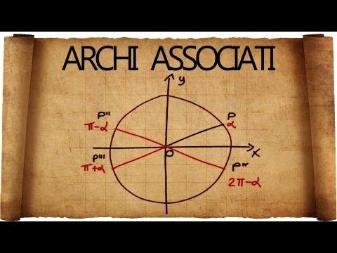 Archi Associati e Riduzione al Primo Quadrante