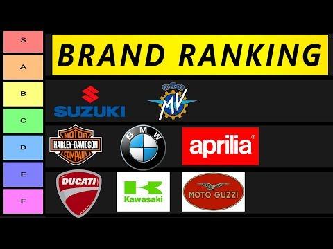 mp4 Bikers Top Brands, download Bikers Top Brands video klip Bikers Top Brands