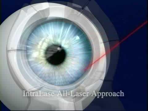 Câmpul vizual și percepția luminii