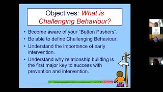 What is Challenging Behaviour?