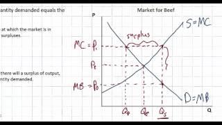 Market Equilibrium, Disequilibrium and Allocative Efficiency