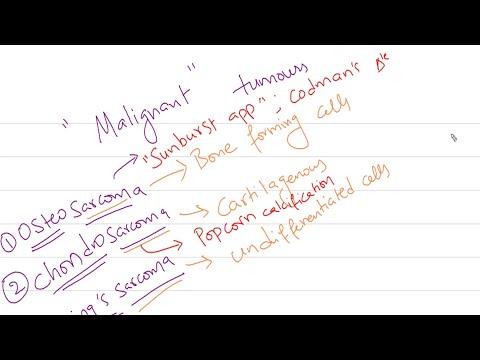 Human papillomavirus la gi
