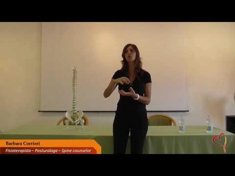 Blocco a osteochondrosis cervicale di video