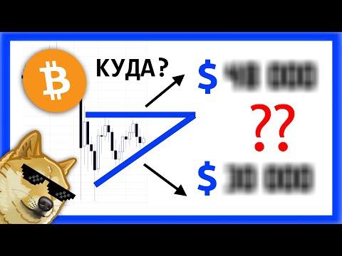 Hogyan lehet visszavonni bitcoin pakisztánban