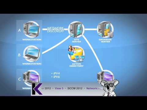 Administering System Center 2012 Configuration Manager Tutorial ...