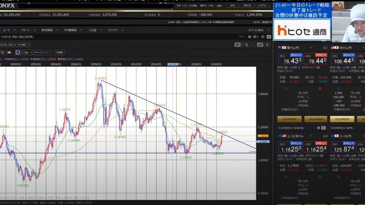 【FXライブ】リスクオフ相場どこまで続くか タイミング見て取引 #FX #投資