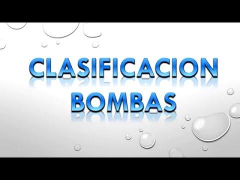 Clasificacion de bombas : Bombas de Desplazamiento Positivo Reciprocantes