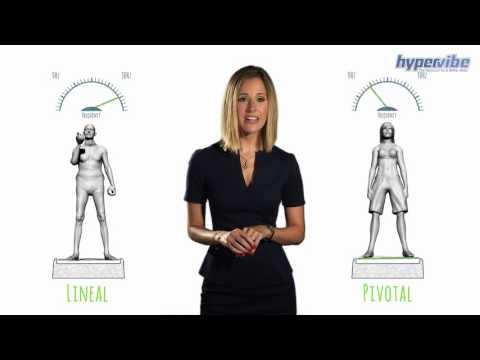 Why Hypervibe 3