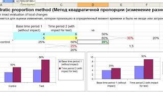 Анализ продаж в Excel (пример)