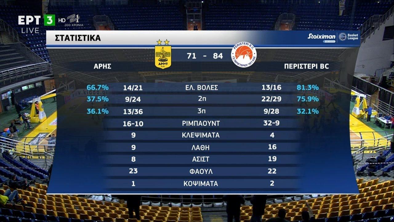 Basket League   Άρης – Περιστέρι 71-84   HIGHLIGHTS   09/01/2021   ΕΡΤ