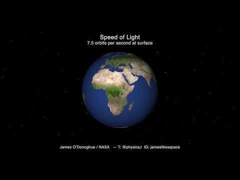 Скорость света в махах