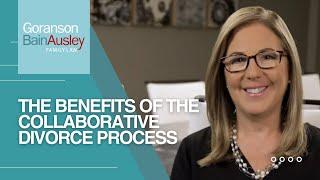 Video thumbnail: Dallas Divorce Attorney Explains the Benefits of the Collaborative Divorce Process