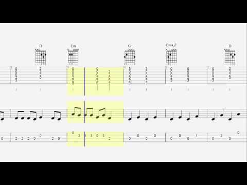 Ukulele Tab - 7 Years - Guitar Chords (Capo 5)-  Lukas Graham - Notes