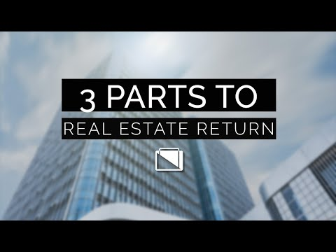 The 3 Parts to Real Estate Return
