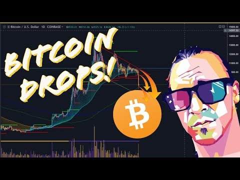 Bitcoin is RED! We are in the GREEN! - Trading & Technical Analysis