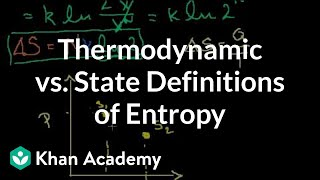 Reconciling Thermodynamic and State Definitions of Entropy