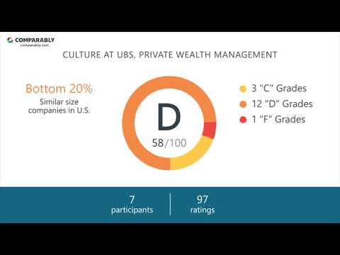 mp4 Wealth Management Ubs Salary, download Wealth Management Ubs Salary video klip Wealth Management Ubs Salary