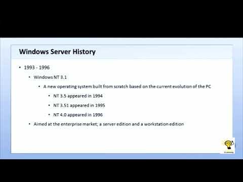 Windows Server Administrator (MTA Exam 98-365) - 1 Welcome and ...