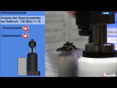 Sensorische Schwenkspanner zur Steigerung der Fertigungsgenauigkeit