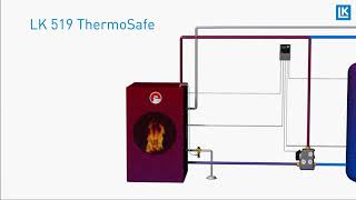 LK 519 ThermoSafe Film (LKA) LK 519 ThermoSafe