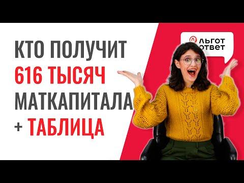 Материнский капитал 616 тысяч рублей, кому положен?