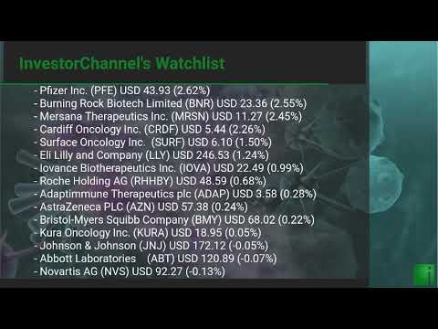 InvestorChannel's Cancer Treatment Watchlist Update for Mo ... Thumbnail