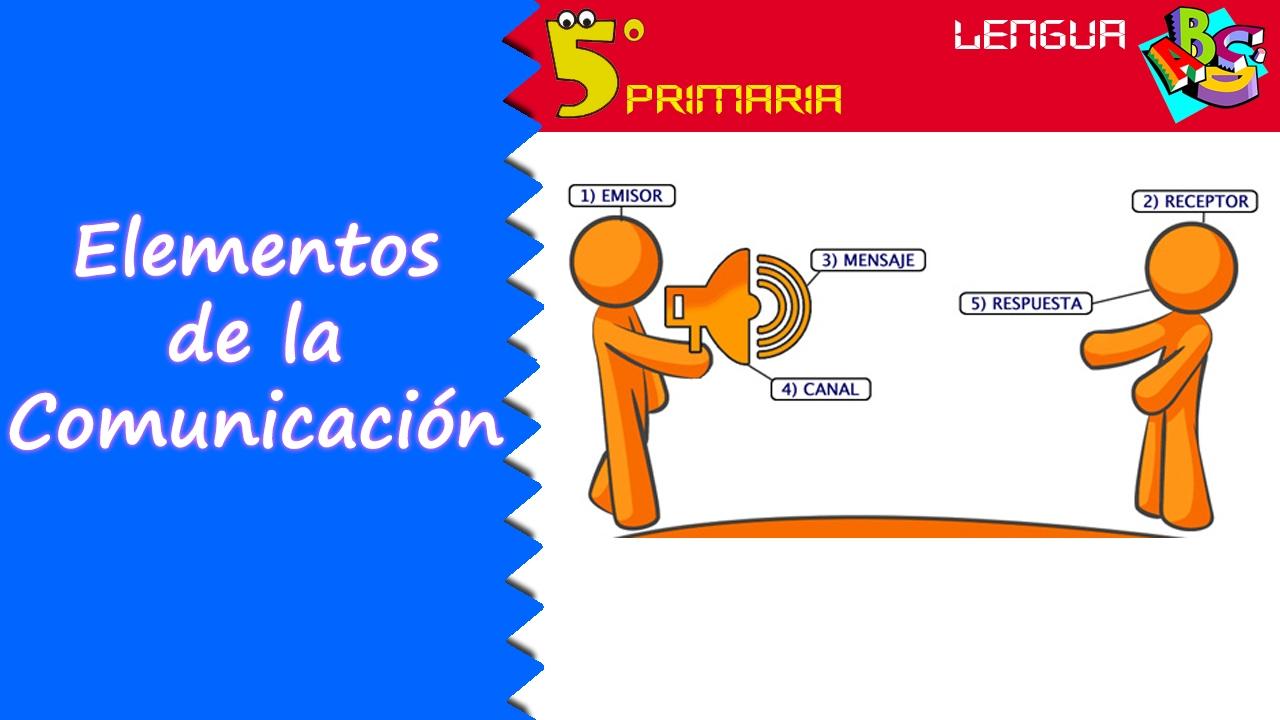 Elementos de la Comunicación. Lengua, 5º Primaria. Tema 1