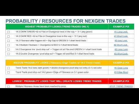 Nexgen Day Trading Software -How to win review 5-19