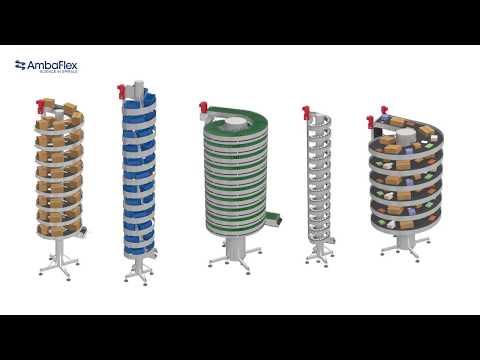 Video von Das SpiralVeyor Slimline-Programm