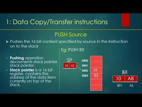 Instruction set of microprocessor 8086 part 1