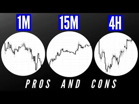 Btc bitcoin trader