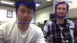 vgg face keras - मुफ्त ऑनलाइन वीडियो