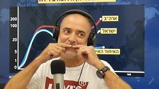 RDL#83  – Bibi, un homme de gauche ?