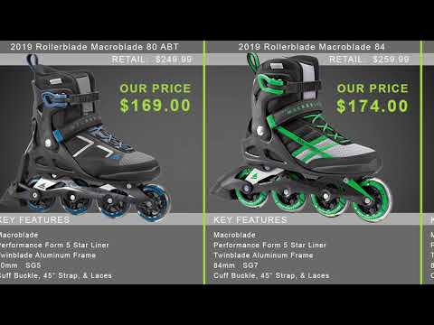 Video: 2019 Rollerblade Men