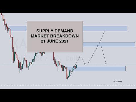Akcijų rinkos bitcoins